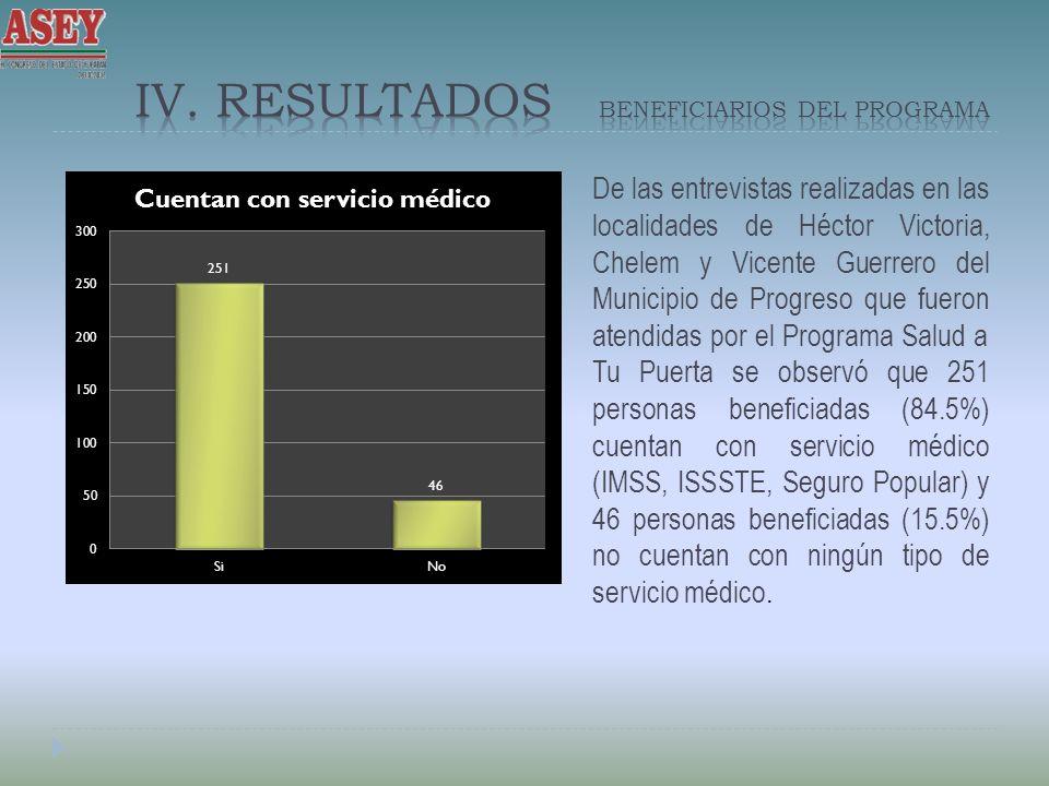 De las entrevistas realizadas en las localidades de Héctor Victoria, Chelem y Vicente Guerrero del Municipio de Progreso que fueron atendidas por el P