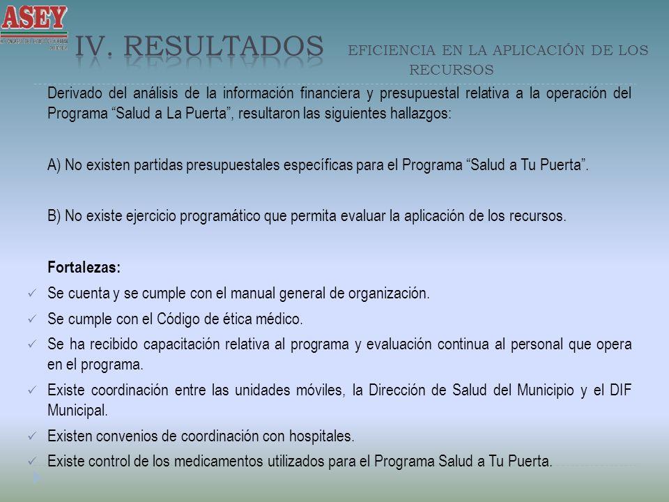 Derivado del análisis de la información financiera y presupuestal relativa a la operación del Programa Salud a La Puerta, resultaron las siguientes ha