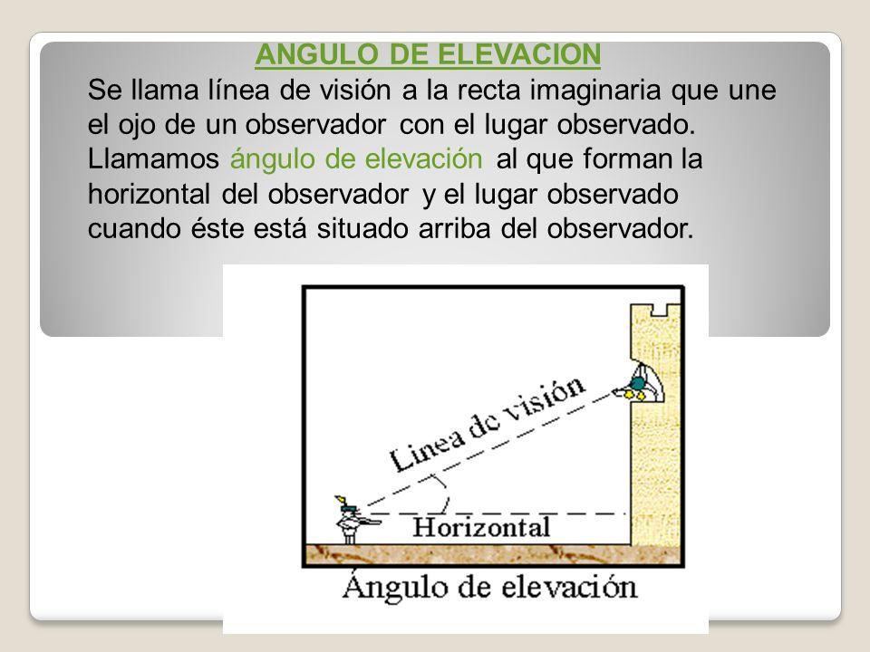 ANGULO DE ELEVACION Se llama línea de visión a la recta imaginaria que une el ojo de un observador con el lugar observado. Llamamos ángulo de elevació