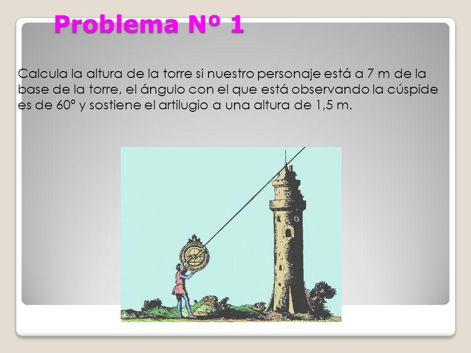 Problema Nº 1 Calcula la altura de la torre si nuestro personaje está a 7 m de la base de la torre, el ángulo con el que está observando la cúspide es