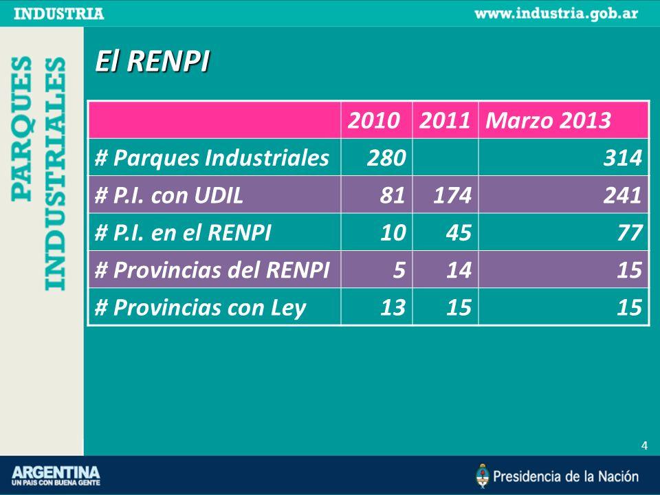 El RENPI 4 20102011Marzo 2013 # Parques Industriales280314 # P.I. con UDIL81174241 # P.I. en el RENPI104577 # Provincias del RENPI51415 # Provincias c