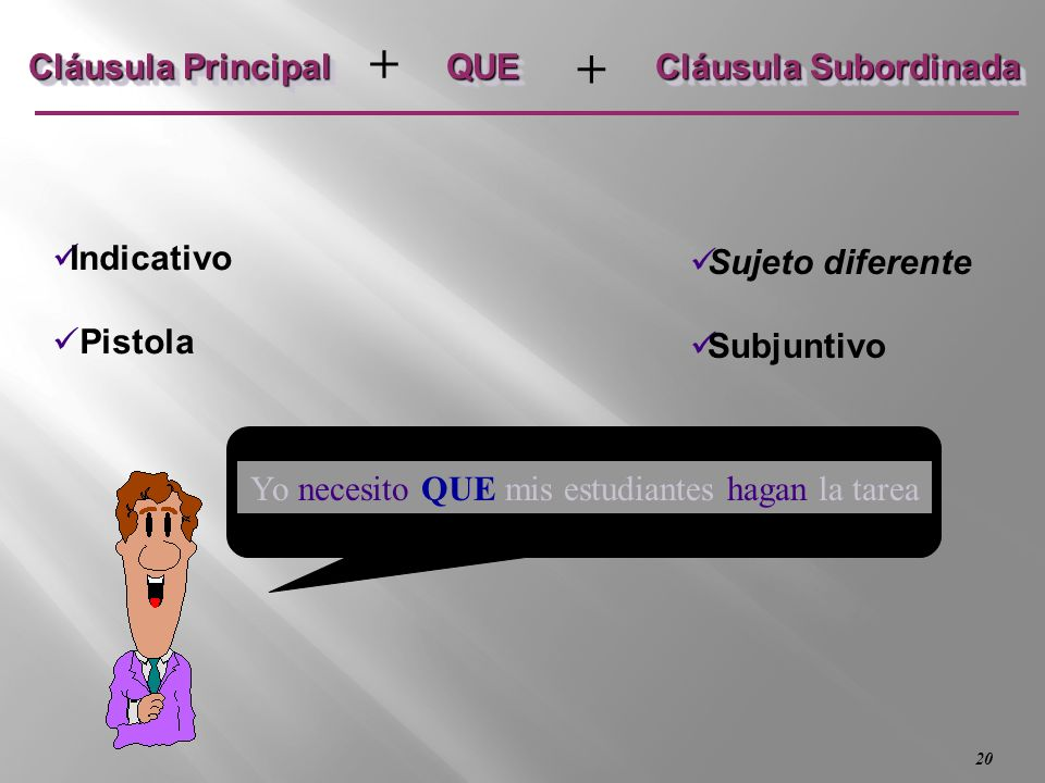 19 In Noun Clauses, the Subjunctive does not just happen, it is caused: The cause for the subjunctive is in the principal clause (la cláusula principa