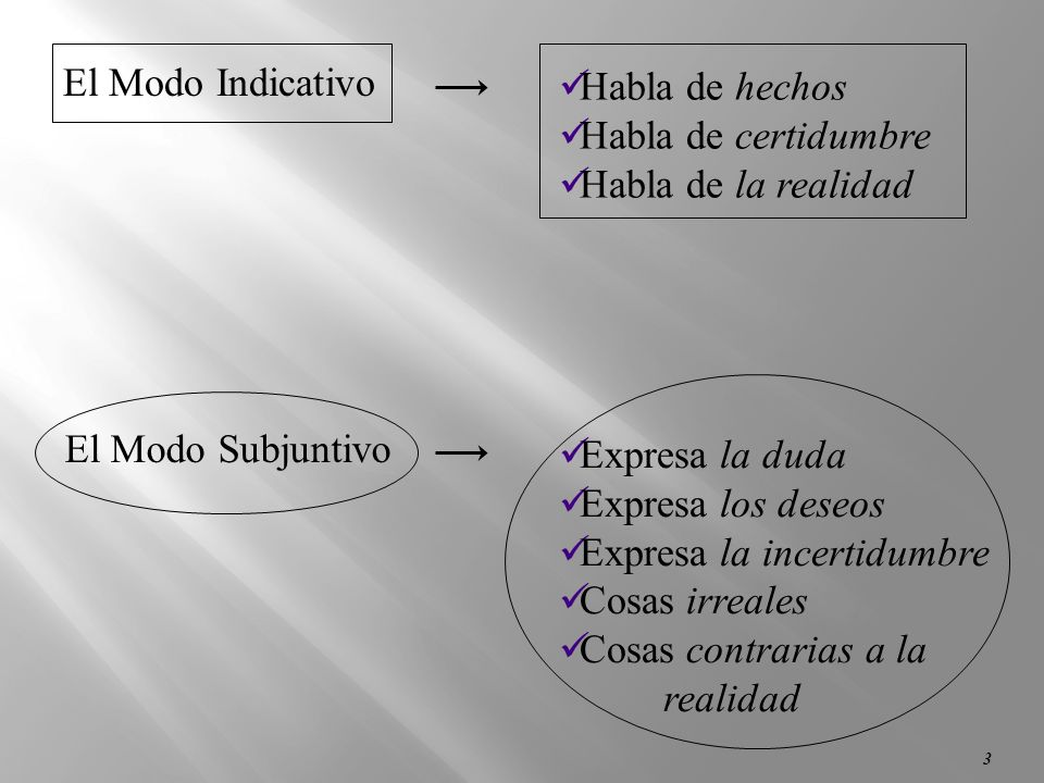 3 Habla de hechos Habla de certidumbre Habla de la realidad El Modo Subjuntivo Expresa la duda Expresa los deseos Expresa la incertidumbre Cosas irreales Cosas contrarias a la realidad