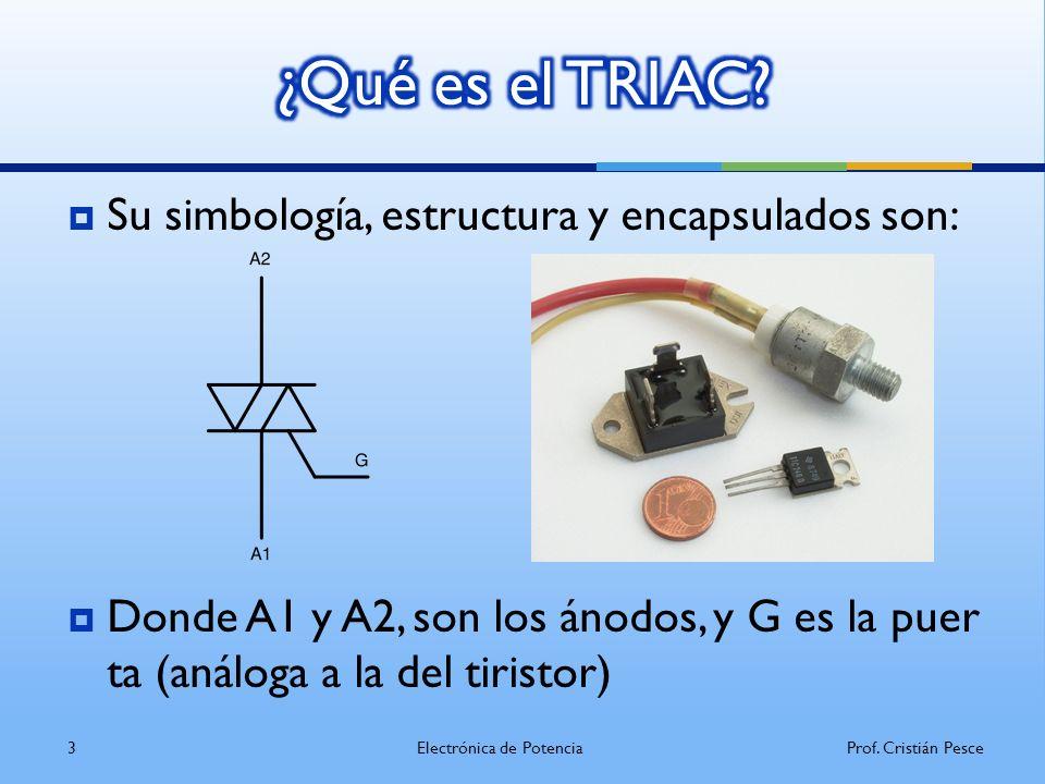 Se puede modelar con dos transistores BJT, como muestra la figura.