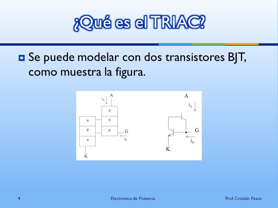 Funciona como un tiristor de cuatro capas, pero la estructura real contiene seis.
