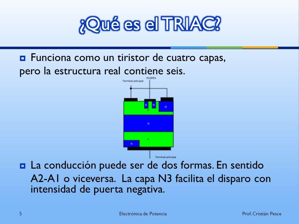 La curva i-v del TRIAC es: Se observa el parecido con la curva del SCR.