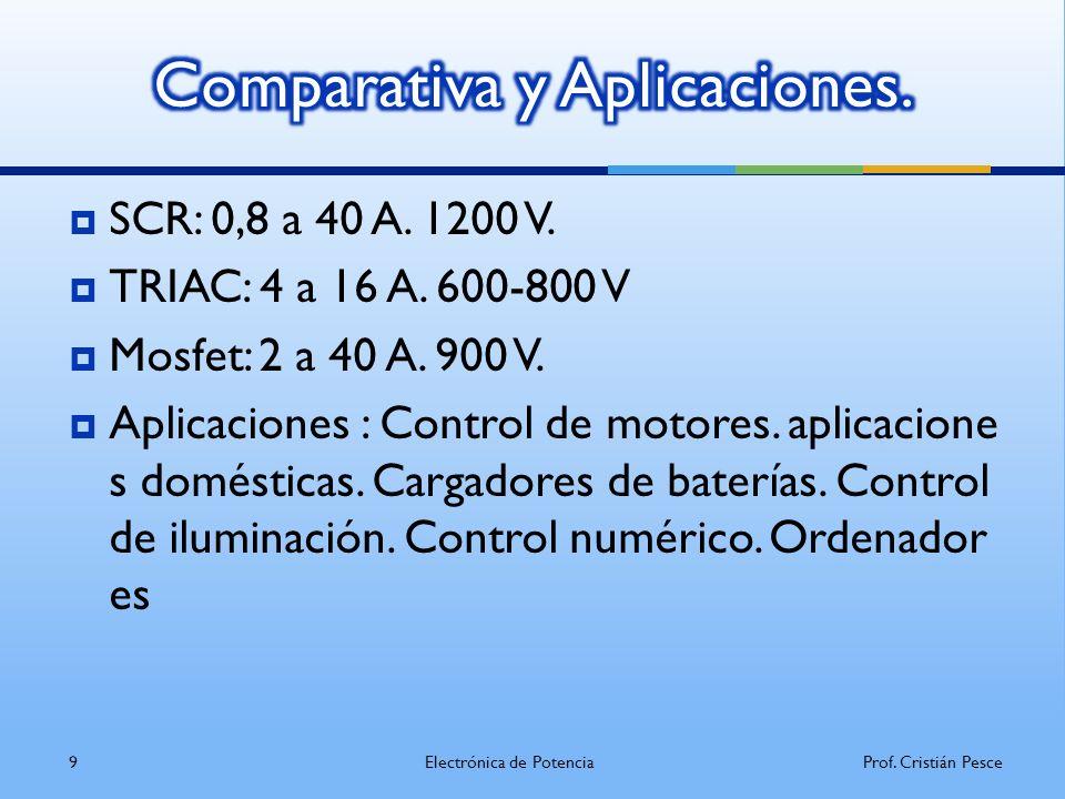 En comparación con el SCR, ofrece un mayor rango de operación, pues opera en ambas en ambas zonas de la señal AC, no así el SCR que solo opera en la pa rte positiva, lo que significa que el dispositivo condu ce en una sola dirección.