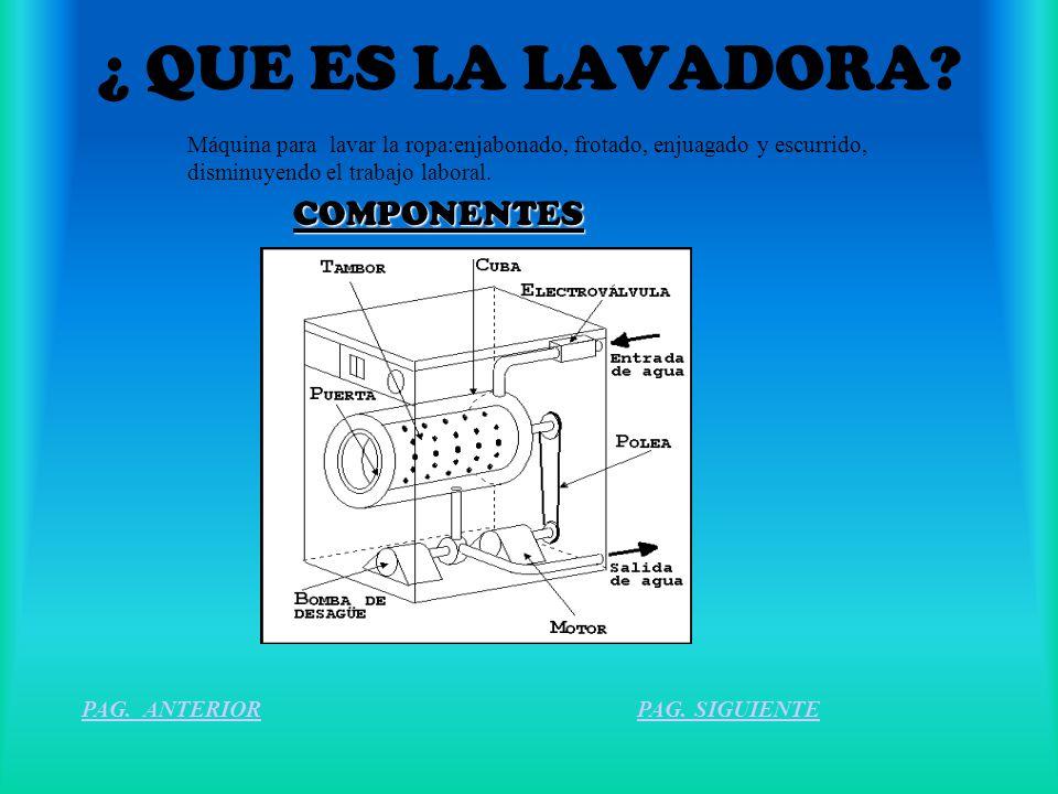 ÍNDICE 1.¿ Que es la lavadora.Tipos y componentes.¿ Que es la lavadora.