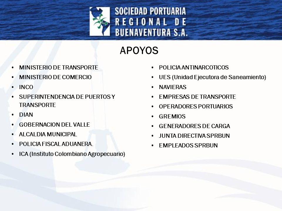 APOYOS MINISTERIO DE TRANSPORTE MINISTERIO DE COMERCIO INCO SUPERINTENDENCIA DE PUERTOS Y TRANSPORTE DIAN GOBERNACION DEL VALLE ALCALDIA MUNICIPAL POL