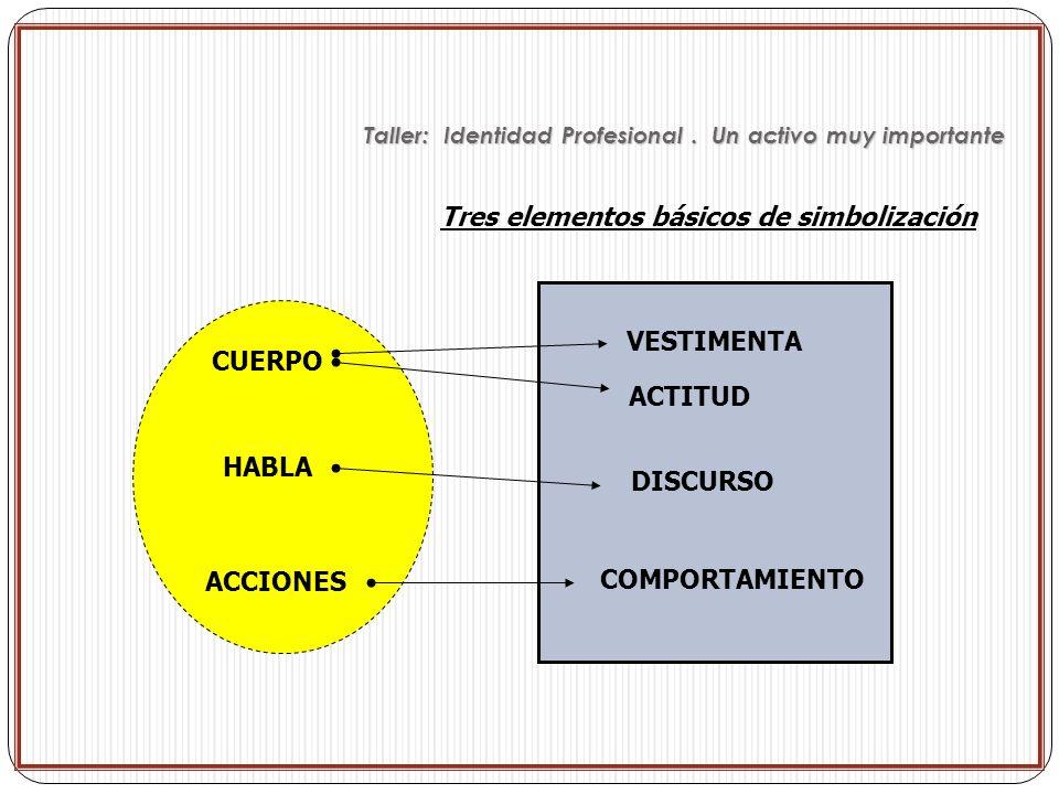 Tres elementos básicos de simbolización CUERPO HABLA ACCIONES VESTIMENTA ACTITUD DISCURSO COMPORTAMIENTO Taller: Identidad Profesional. Un activo muy