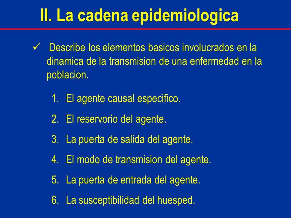 Describe los elementos basicos involucrados en la dinamica de la transmision de una enfermedad en la poblacion. II. La cadena epidemiologica 1.El agen