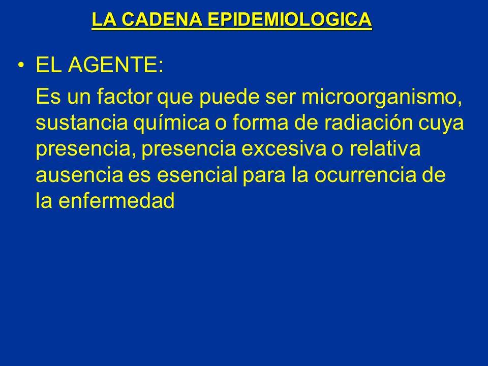 EL AGENTE: Es un factor que puede ser microorganismo, sustancia química o forma de radiación cuya presencia, presencia excesiva o relativa ausencia es