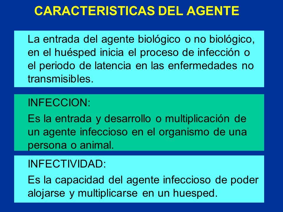 CARACTERISTICAS DEL AGENTE La entrada del agente biológico o no biológico, en el huésped inicia el proceso de infección o el periodo de latencia en la