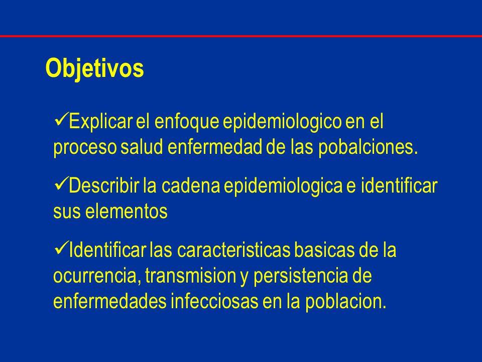 Objetivos Explicar el enfoque epidemiologico en el proceso salud enfermedad de las pobalciones. Describir la cadena epidemiologica e identificar sus e