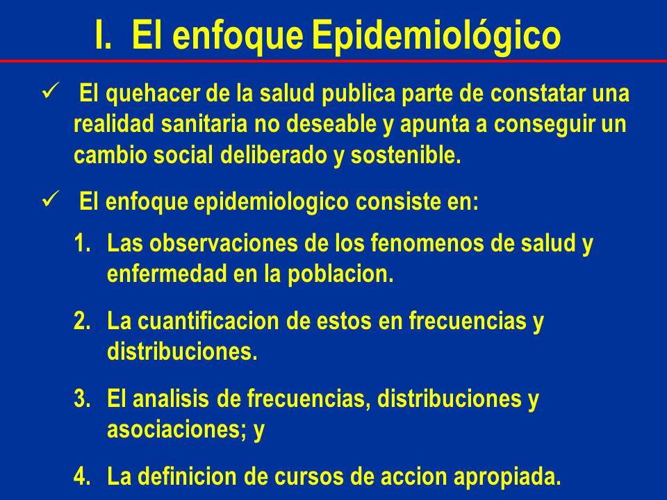 I. El enfoque Epidemiológico El quehacer de la salud publica parte de constatar una realidad sanitaria no deseable y apunta a conseguir un cambio soci