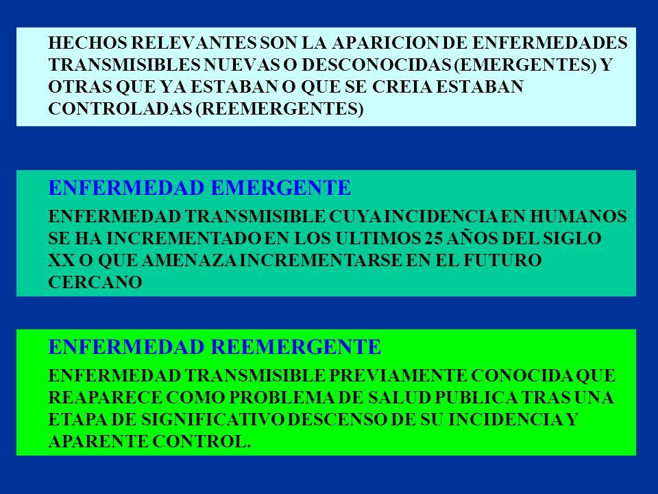 HECHOS RELEVANTES SON LA APARICION DE ENFERMEDADES TRANSMISIBLES NUEVAS O DESCONOCIDAS (EMERGENTES) Y OTRAS QUE YA ESTABAN O QUE SE CREIA ESTABAN CONT