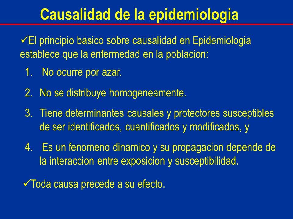 Causalidad de la epidemiologia El principio basico sobre causalidad en Epidemiologia establece que la enfermedad en la poblacion: 1. No ocurre por aza