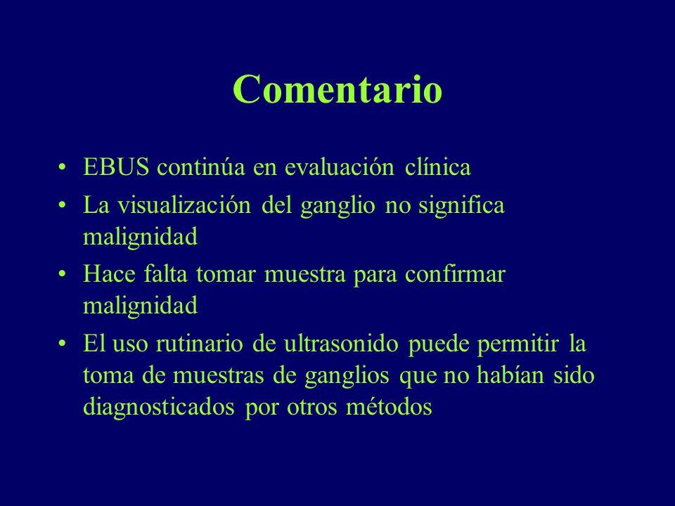 Comentario EBUS continúa en evaluación clínica La visualización del ganglio no significa malignidad Hace falta tomar muestra para confirmar malignidad