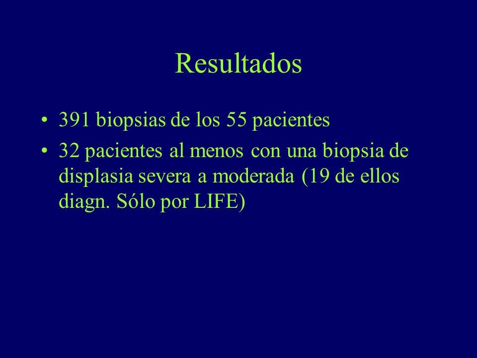 Resultados 391 biopsias de los 55 pacientes 32 pacientes al menos con una biopsia de displasia severa a moderada (19 de ellos diagn. Sólo por LIFE)