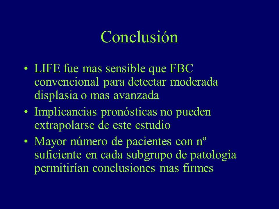 Conclusión LIFE fue mas sensible que FBC convencional para detectar moderada displasia o mas avanzada Implicancias pronósticas no pueden extrapolarse