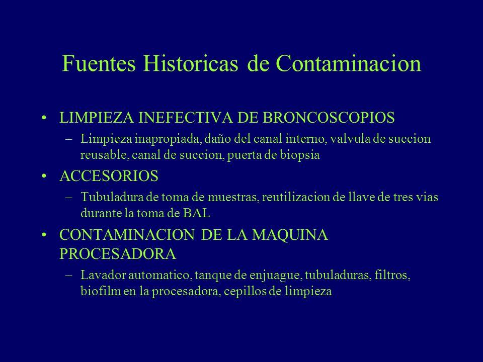 Fuentes Historicas de Contaminacion LIMPIEZA INEFECTIVA DE BRONCOSCOPIOS –Limpieza inapropiada, daño del canal interno, valvula de succion reusable, c