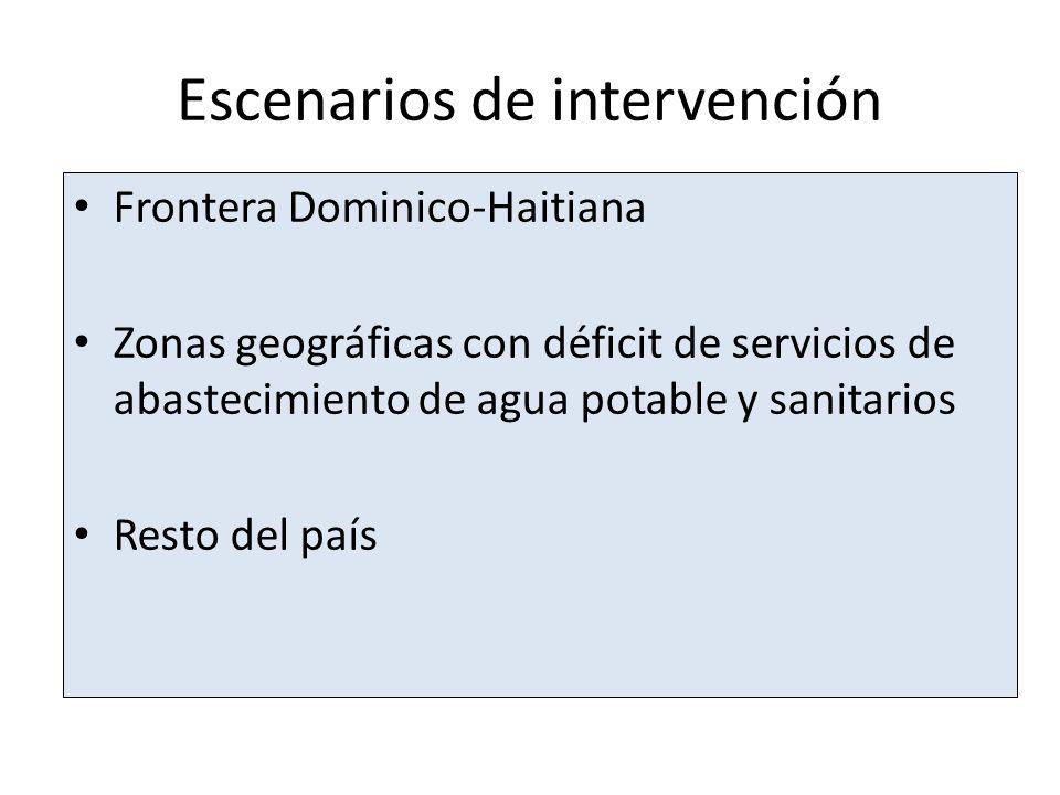 Escenarios de intervención Frontera Dominico-Haitiana Zonas geográficas con déficit de servicios de abastecimiento de agua potable y sanitarios Resto del país