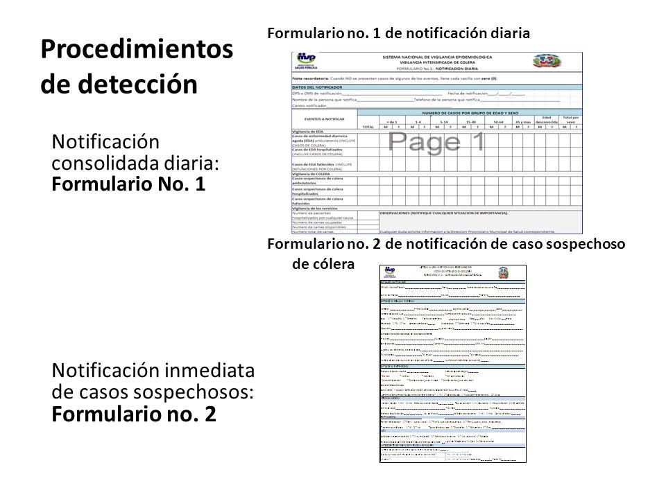 Procedimientos de detección Formulario no. 1 de notificación diaria Formulario no. 2 de notificación de caso sospechoso de cólera Notificación consoli