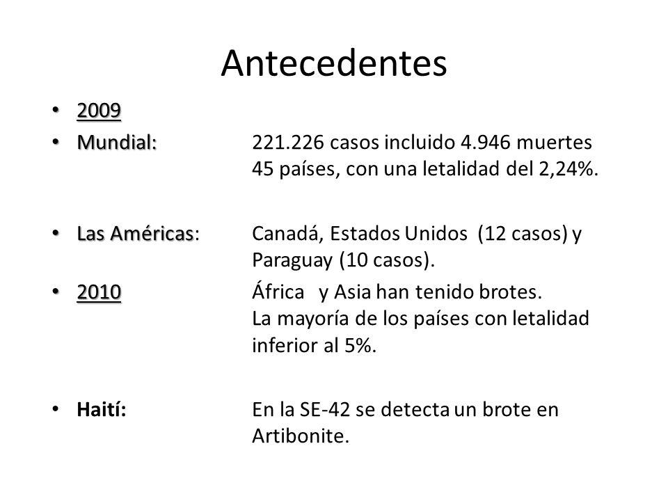 Antecedentes 2009 2009 Mundial: Mundial:221.226 casos incluido 4.946 muertes 45 países, con una letalidad del 2,24%. Las Américas Las Américas:Canadá,