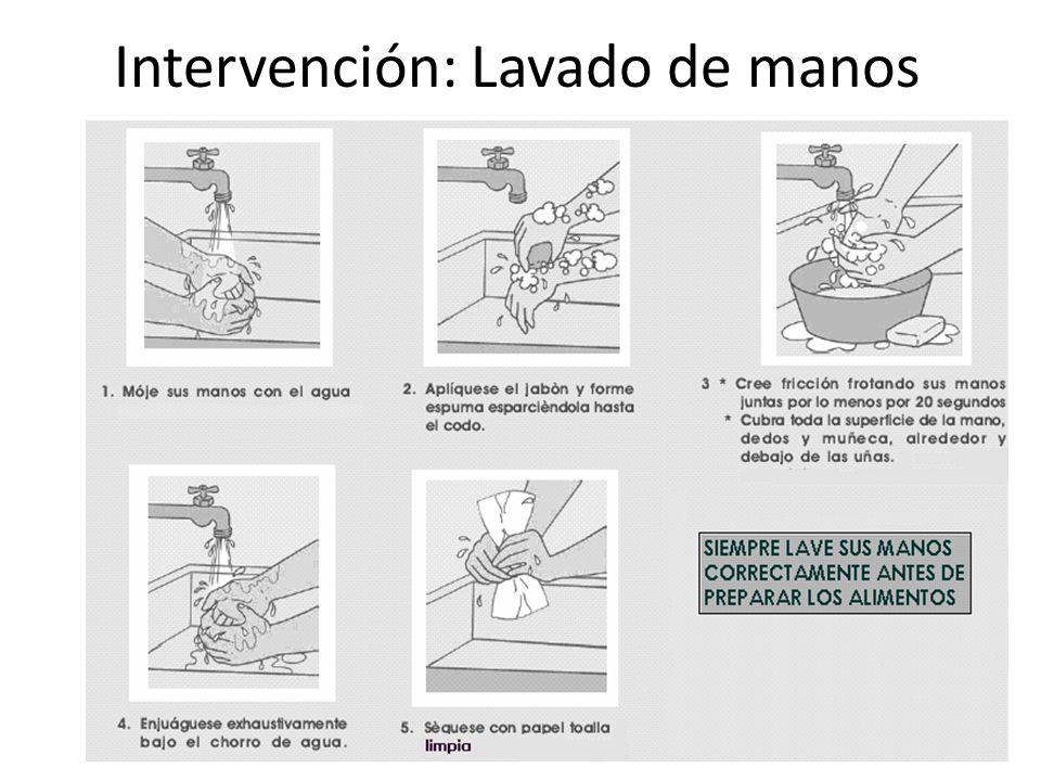Intervención: Lavado de manos