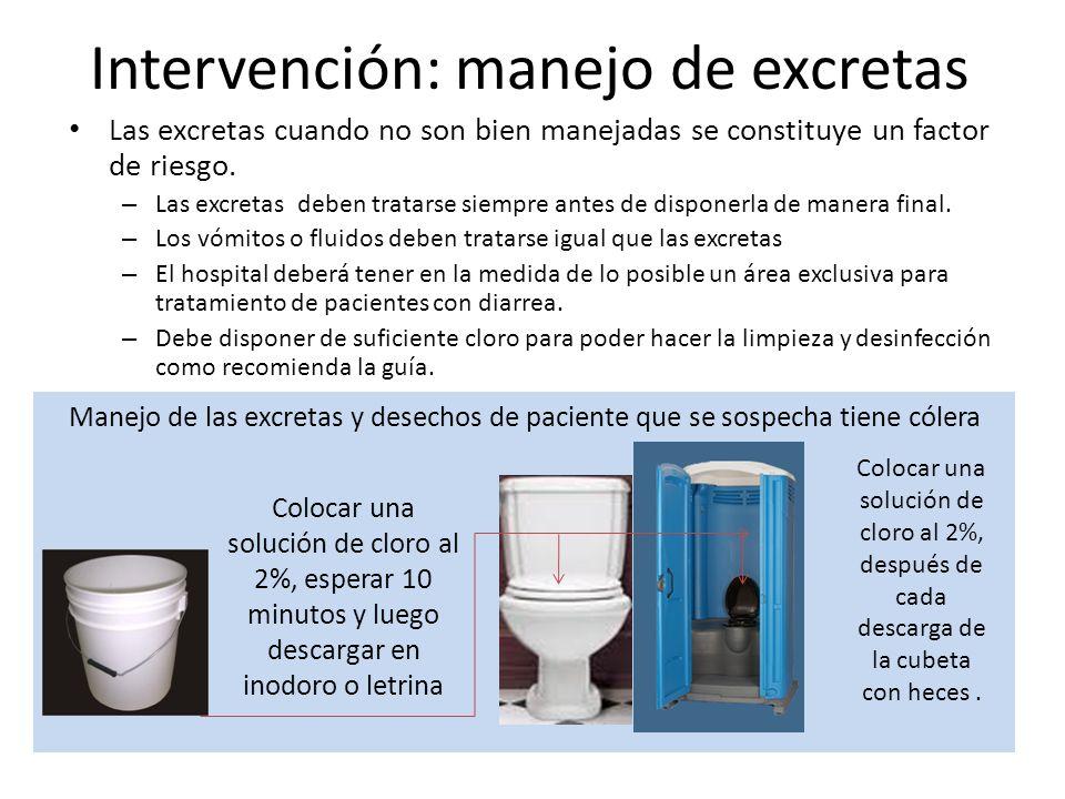 Intervención: manejo de excretas Las excretas cuando no son bien manejadas se constituye un factor de riesgo. – Las excretas deben tratarse siempre an