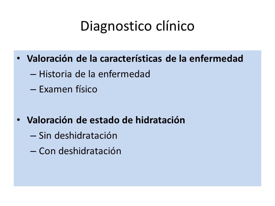 Valoración de la características de la enfermedad – Historia de la enfermedad – Examen físico Valoración de estado de hidratación – Sin deshidratación – Con deshidratación Diagnostico clínico