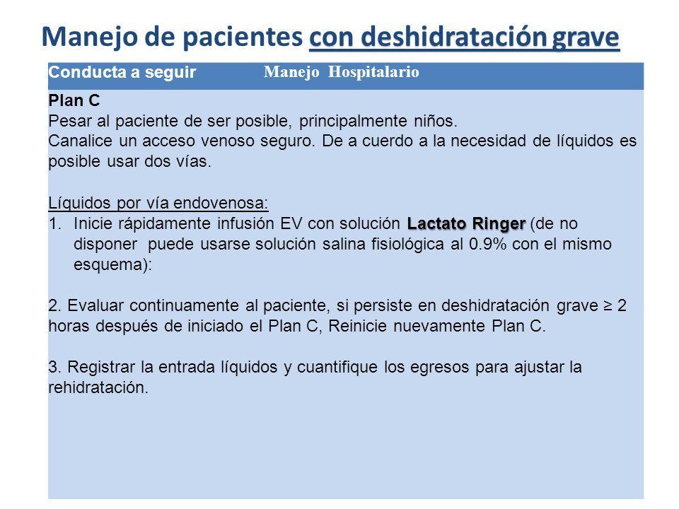 Conducta a seguir Manejo Hospitalario Plan C Pesar al paciente de ser posible, principalmente niños. Canalice un acceso venoso seguro. De a cuerdo a l