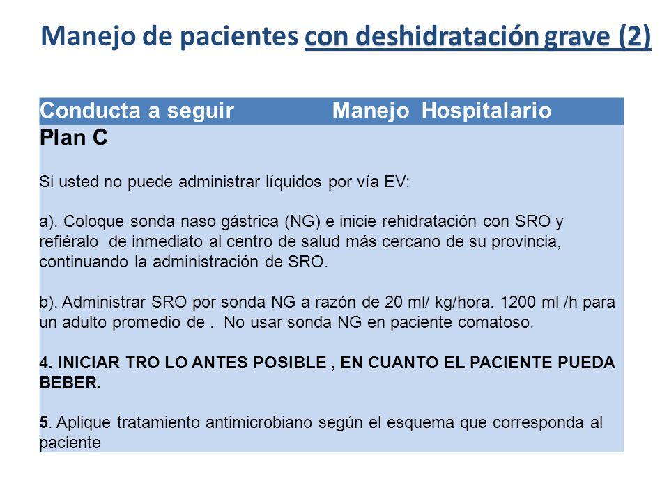 Conducta a seguir Manejo Hospitalario Plan C Si usted no puede administrar líquidos por vía EV: a).