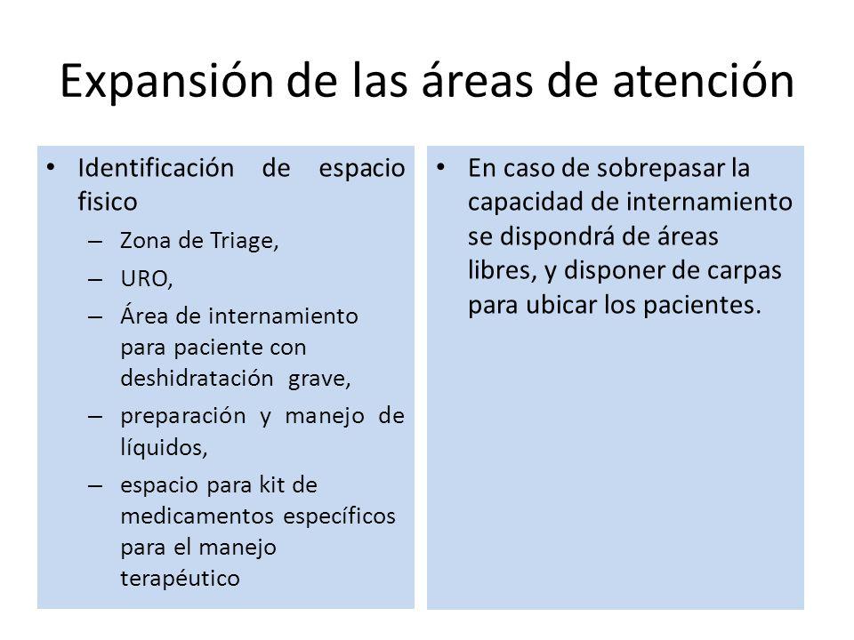 Expansión de las áreas de atención Identificación de espacio fisico – Zona de Triage, – URO, – Área de internamiento para paciente con deshidratación