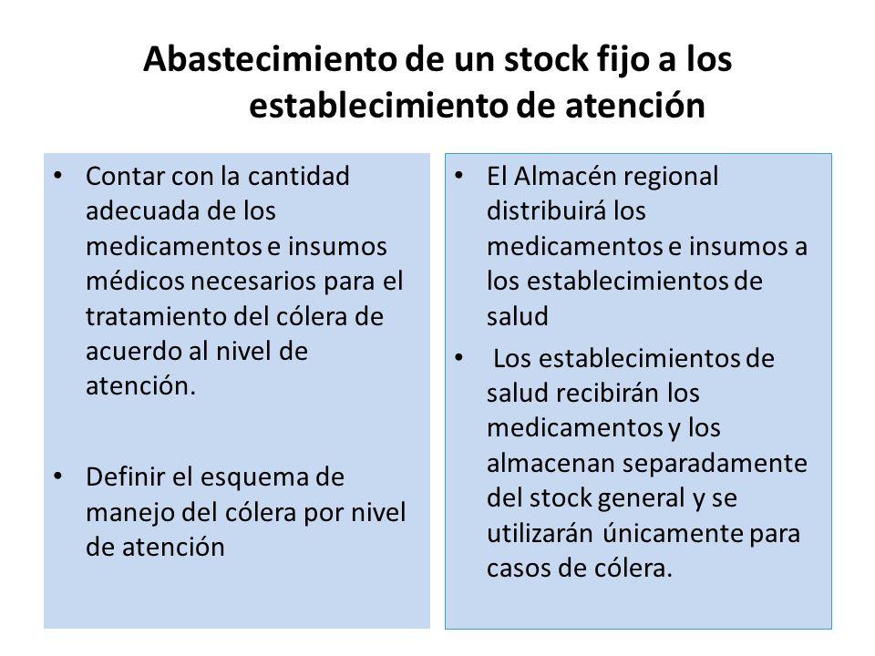 Abastecimiento de un stock fijo a los establecimiento de atención Contar con la cantidad adecuada de los medicamentos e insumos médicos necesarios para el tratamiento del cólera de acuerdo al nivel de atención.