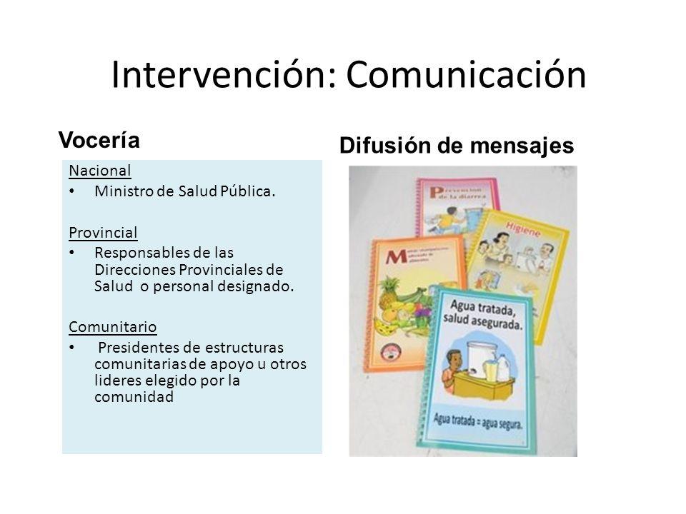 Intervención: Comunicación Vocería Difusión de mensajes Nacional Ministro de Salud Pública. Provincial Responsables de las Direcciones Provinciales de