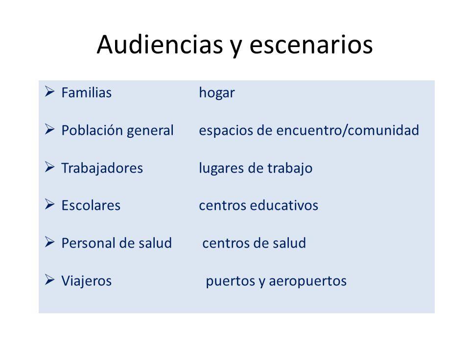 Audiencias y escenarios Familias hogar Población general espacios de encuentro/comunidad Trabajadores lugares de trabajo Escolares centros educativos