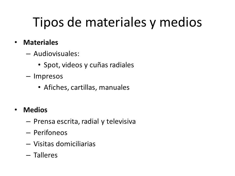 Tipos de materiales y medios Materiales – Audiovisuales: Spot, videos y cuñas radiales – Impresos Afiches, cartillas, manuales Medios – Prensa escrita