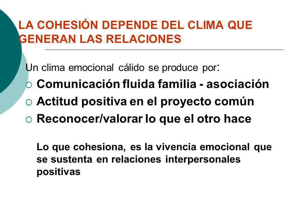 LA COHESIÓN DEPENDE DEL CLIMA QUE GENERAN LAS RELACIONES Un clima emocional cálido se produce por : Comunicación fluida familia - asociación Actitud p