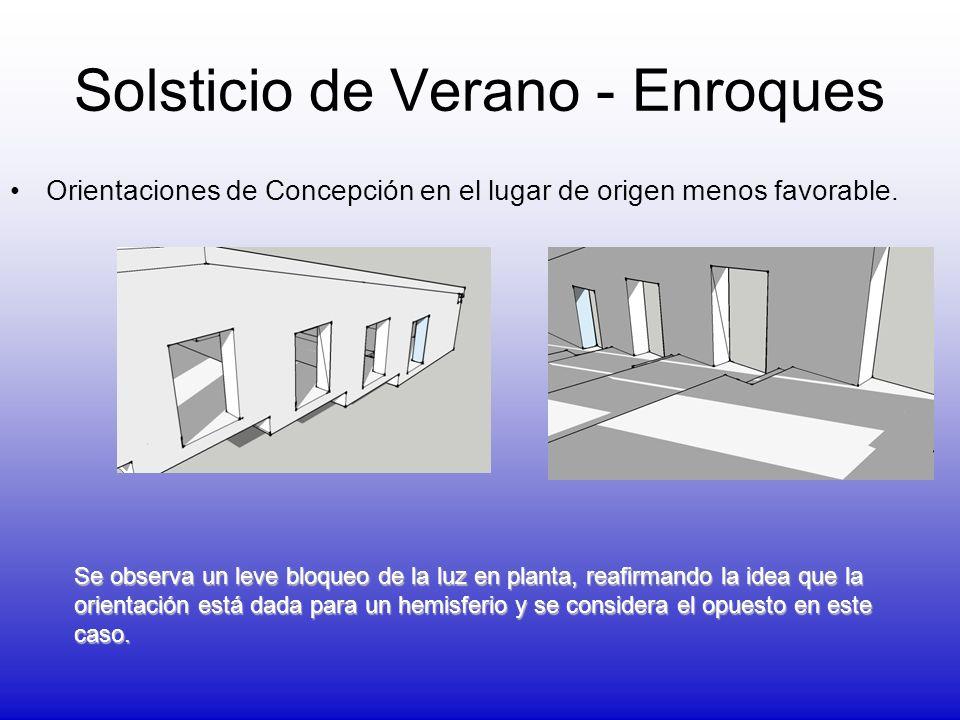Solsticio de Verano - Enroques Orientaciones de Concepción en el lugar de origen menos favorable. Se observa un leve bloqueo de la luz en planta, reaf