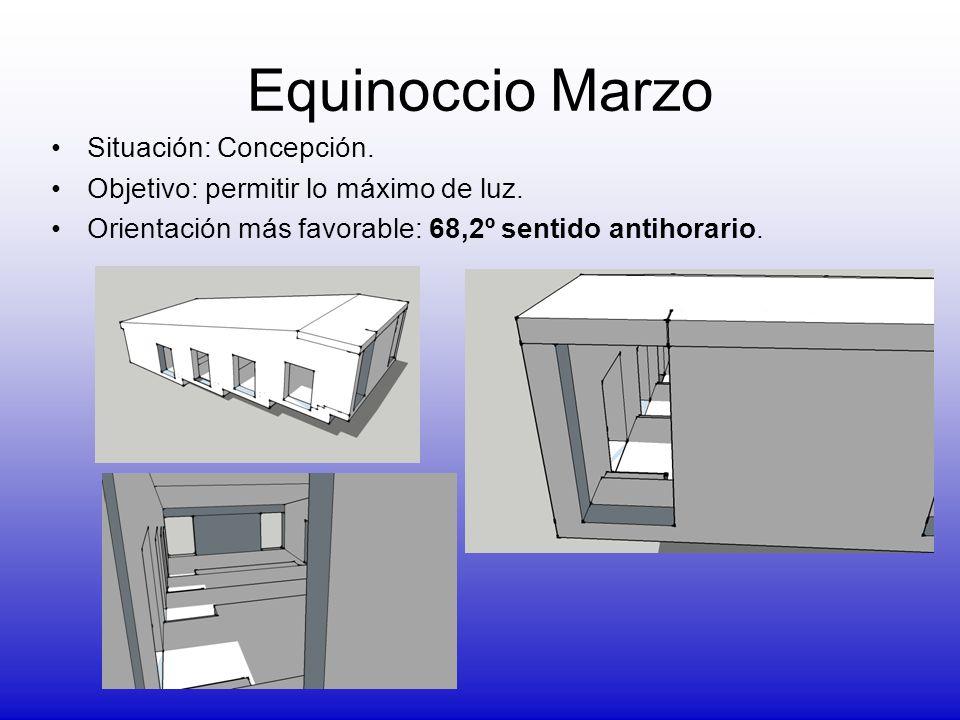 Equinoccio Marzo Situación: Concepción. Objetivo: permitir lo máximo de luz. Orientación más favorable: 68,2º sentido antihorario.