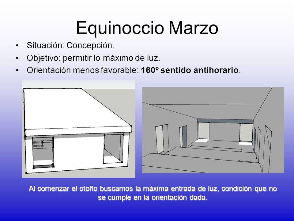Equinoccio Marzo Situación: Concepción. Objetivo: permitir lo máximo de luz. Orientación menos favorable: 160º sentido antihorario. Al comenzar el oto