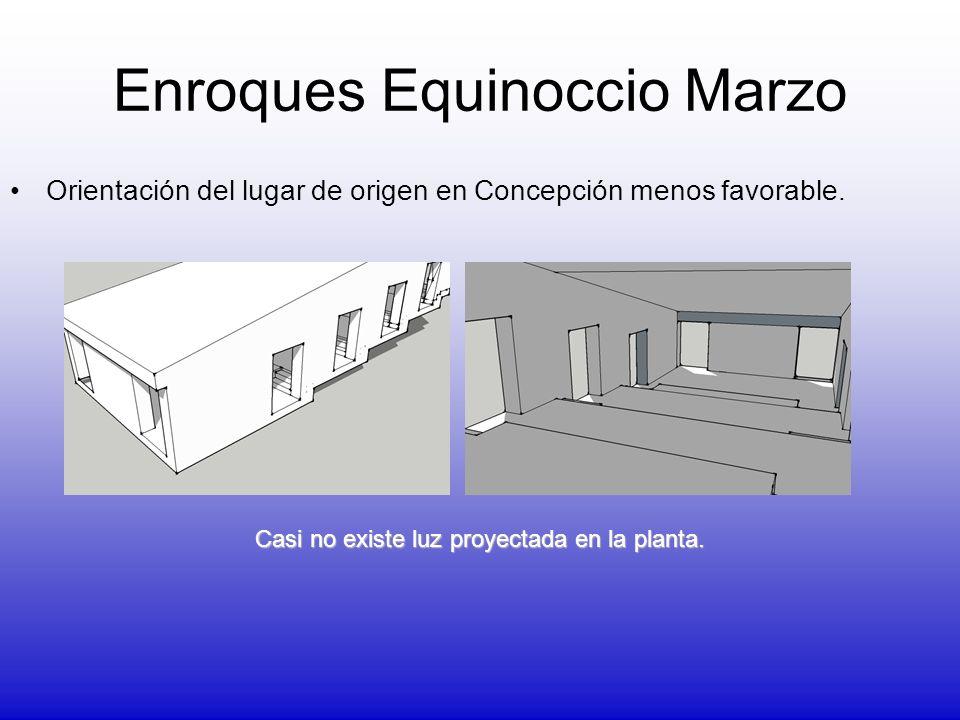 Enroques Equinoccio Marzo Orientación del lugar de origen en Concepción menos favorable. Casi no existe luz proyectada en la planta.