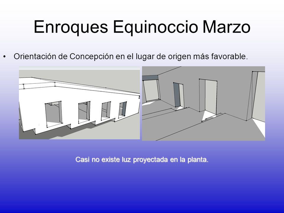 Enroques Equinoccio Marzo Orientación de Concepción en el lugar de origen más favorable. Casi no existe luz proyectada en la planta.
