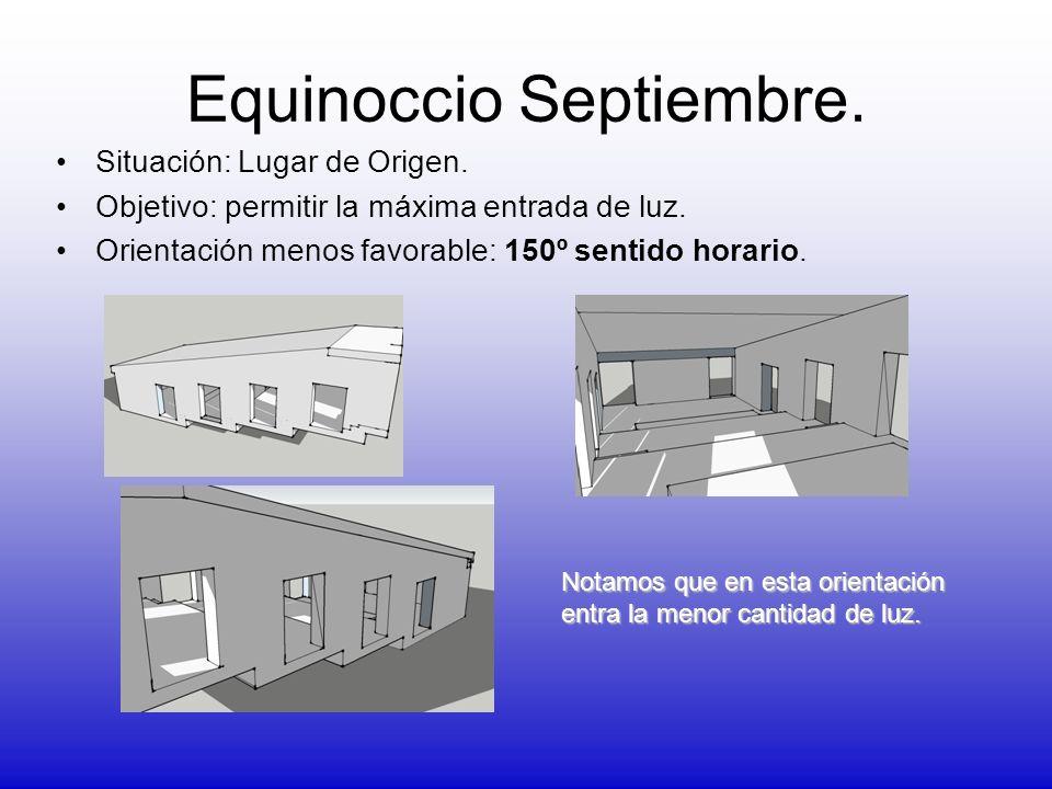 Equinoccio Septiembre. Situación: Lugar de Origen. Objetivo: permitir la máxima entrada de luz. Orientación menos favorable: 150º sentido horario. Not