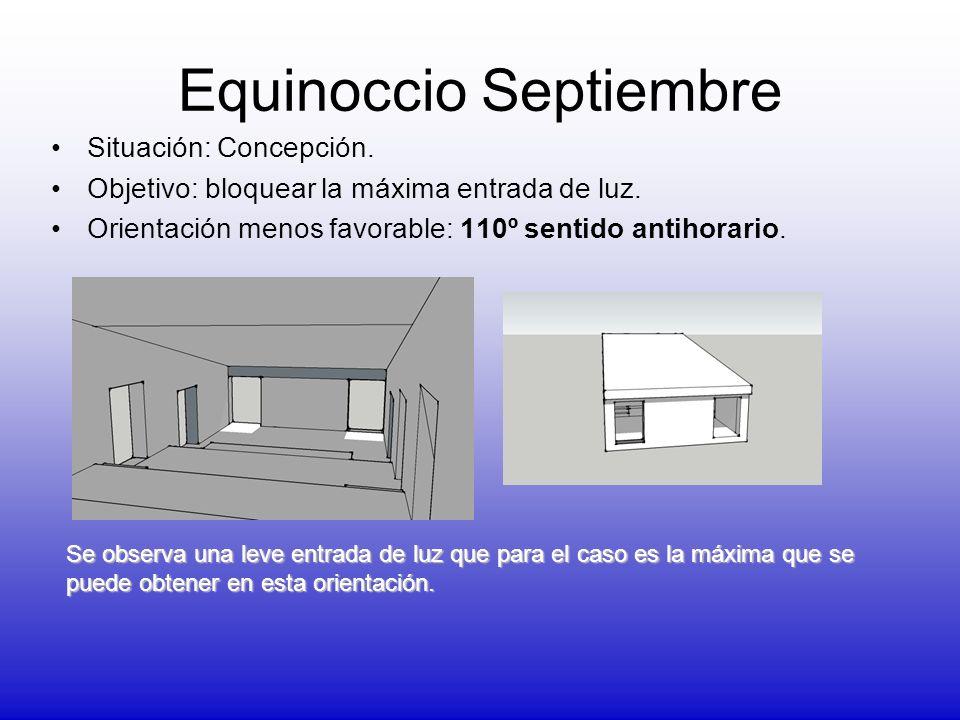 Equinoccio Septiembre Situación: Concepción. Objetivo: bloquear la máxima entrada de luz. Orientación menos favorable: 110º sentido antihorario. Se ob