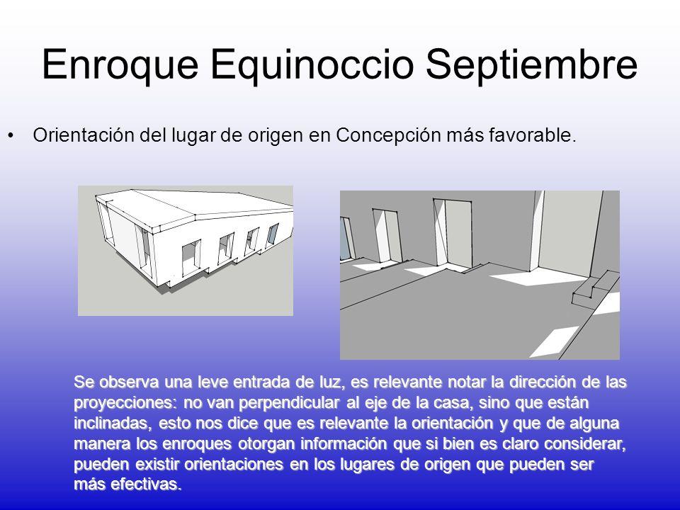 Enroque Equinoccio Septiembre Orientación del lugar de origen en Concepción más favorable. Se observa una leve entrada de luz, es relevante notar la d