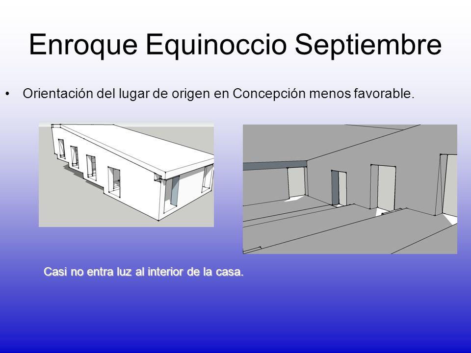 Enroque Equinoccio Septiembre Orientación del lugar de origen en Concepción menos favorable. Casi no entra luz al interior de la casa.