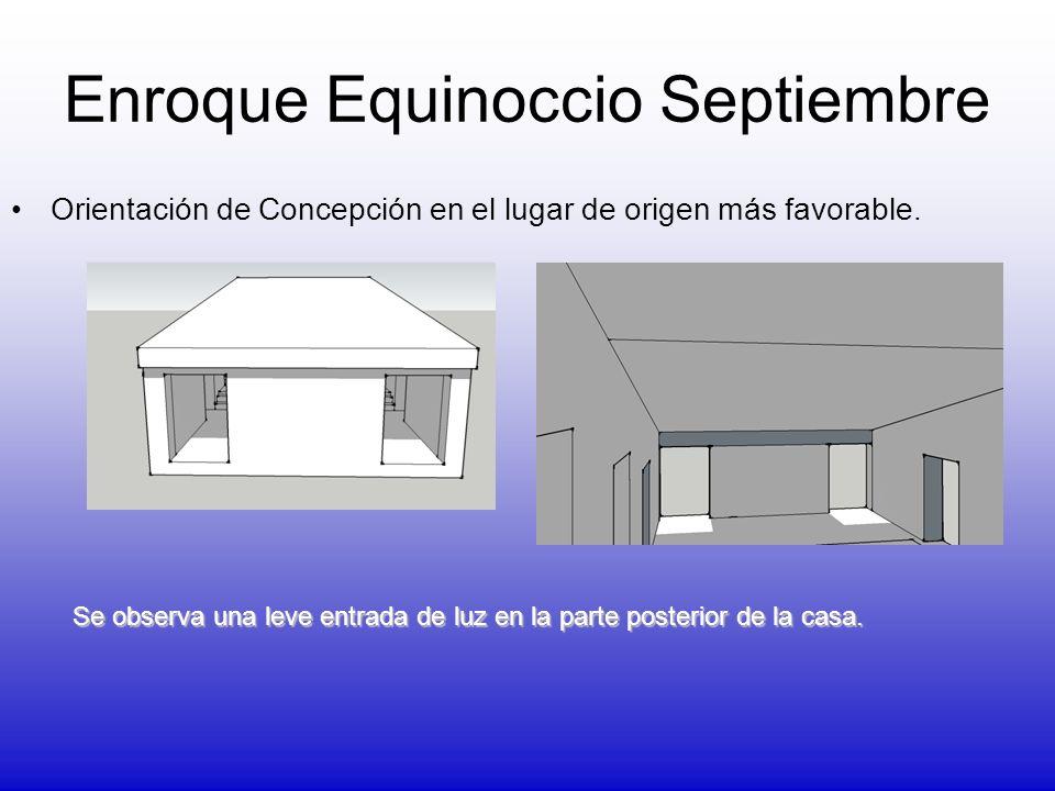 Enroque Equinoccio Septiembre Orientación de Concepción en el lugar de origen más favorable. Se observa una leve entrada de luz en la parte posterior