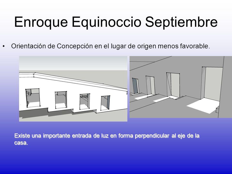 Enroque Equinoccio Septiembre Orientación de Concepción en el lugar de origen menos favorable. Existe una importante entrada de luz en forma perpendic